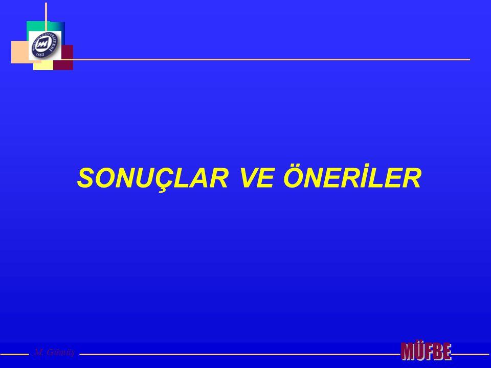 SONUÇLAR VE ÖNERİLER MÜFBE M. Gümüş