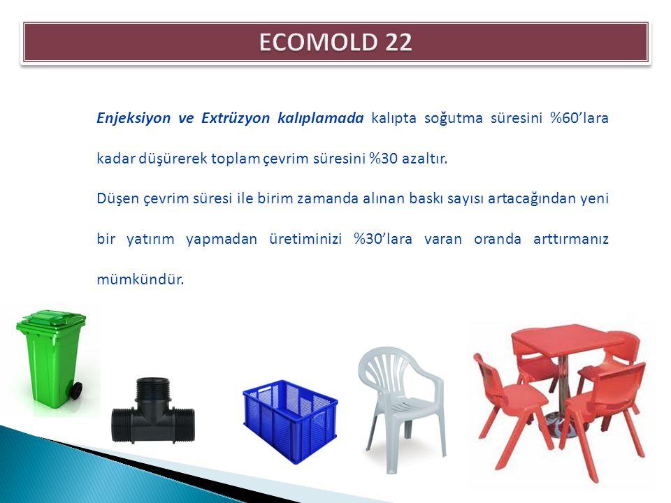ECOMOLD 22 Enjeksiyon ve Extrüzyon kalıplamada kalıpta soğutma süresini %60'lara kadar düşürerek toplam çevrim süresini %30 azaltır.