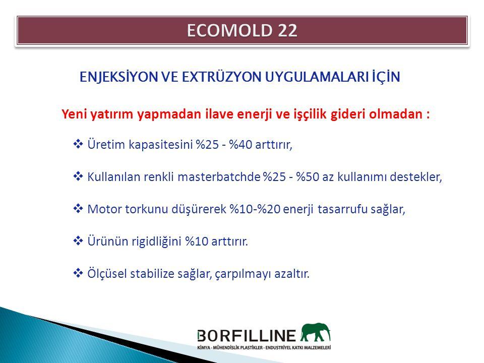 ECOMOLD 22 ENJEKSİYON VE EXTRÜZYON UYGULAMALARI İÇİN. Yeni yatırım yapmadan ilave enerji ve işçilik gideri olmadan :
