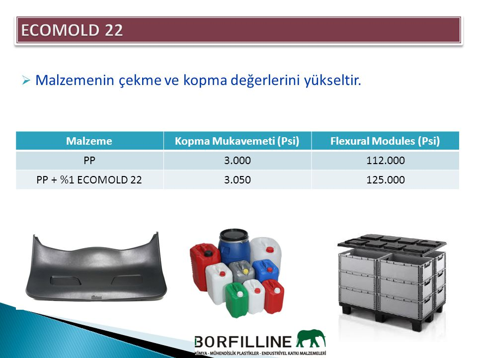 Kopma Mukavemeti (Psi) Flexural Modules (Psi)