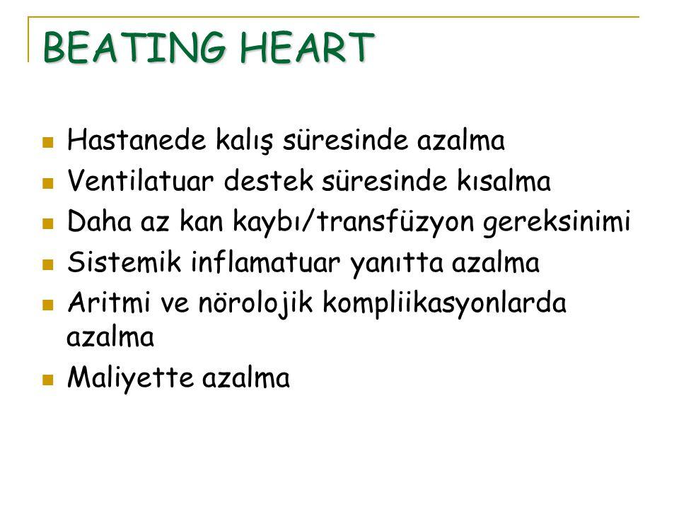 BEATING HEART Hastanede kalış süresinde azalma