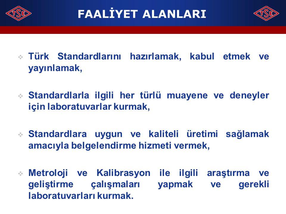 FAALİYET ALANLARI Türk Standardlarını hazırlamak, kabul etmek ve yayınlamak,
