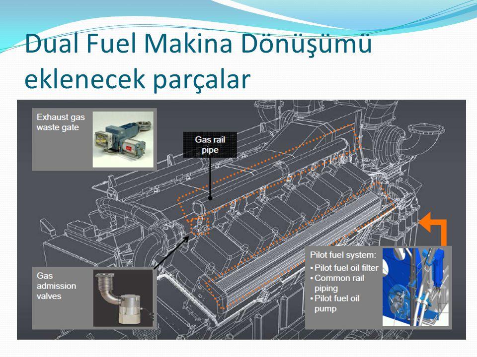Dual Fuel Makina Dönüşümü eklenecek parçalar