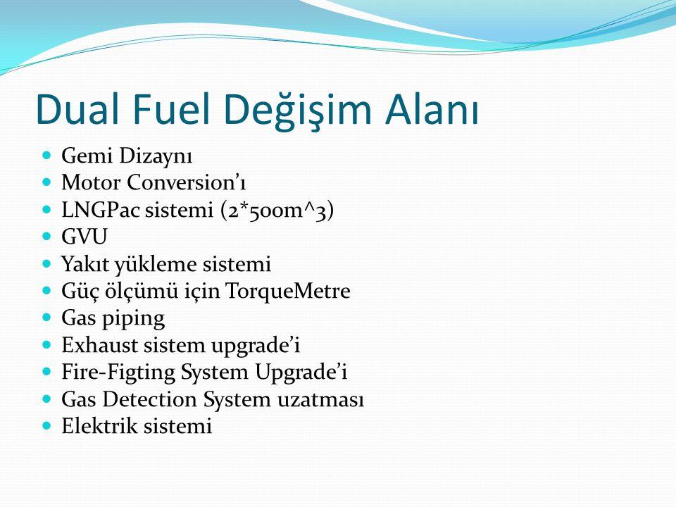 Dual Fuel Değişim Alanı