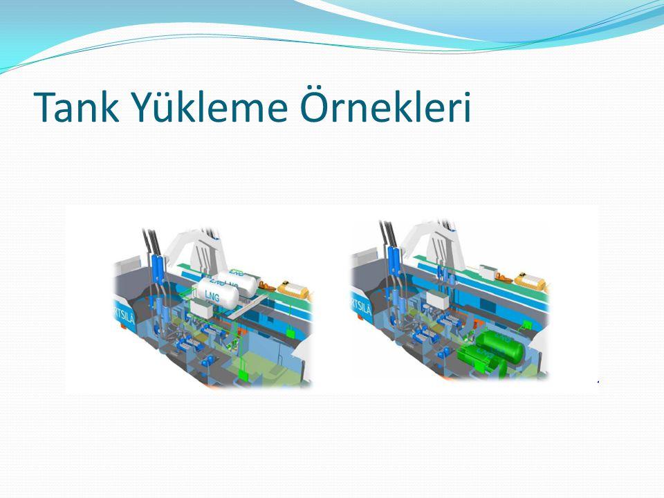 Tank Yükleme Örnekleri