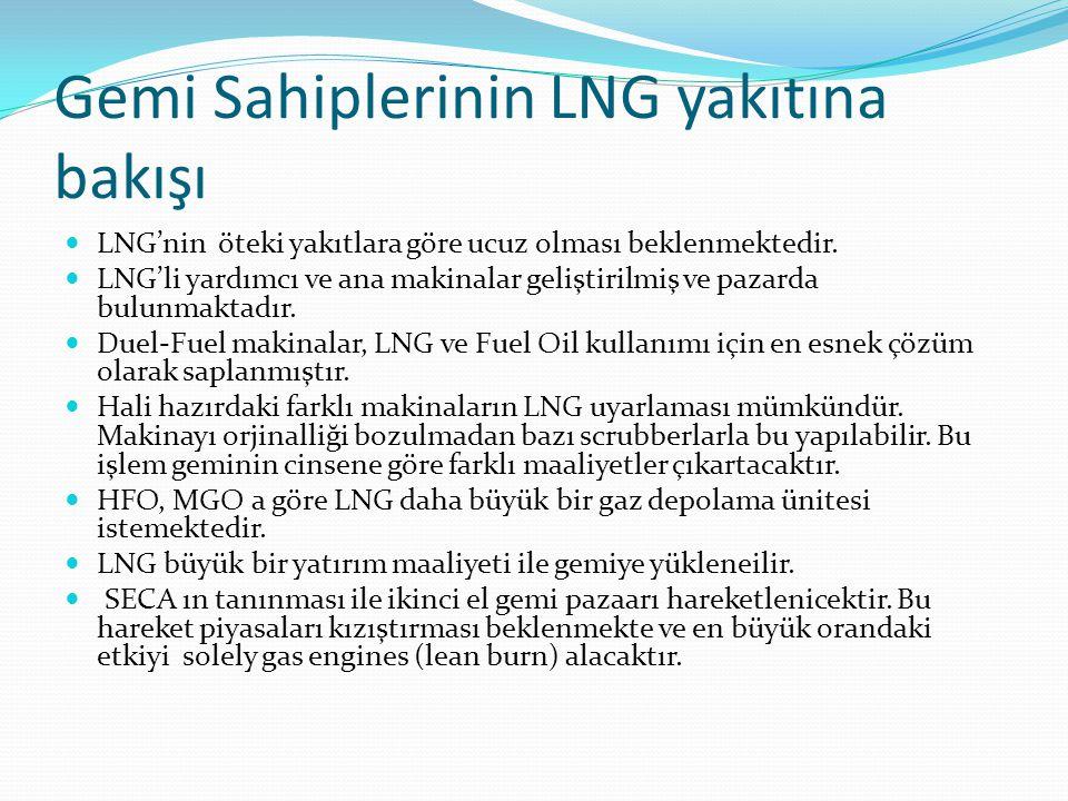 Gemi Sahiplerinin LNG yakıtına bakışı