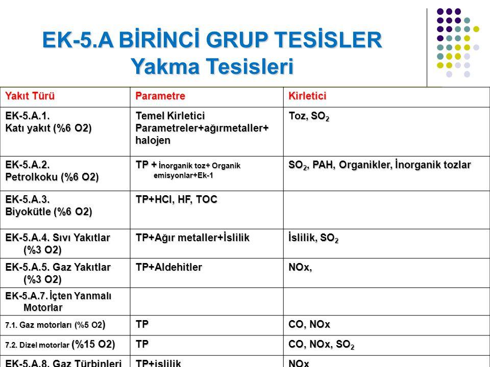 EK-5.A BİRİNCİ GRUP TESİSLER Yakma Tesisleri