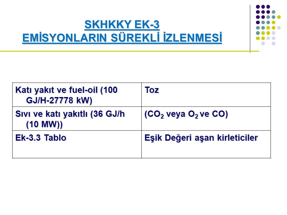 SKHKKY EK-3 EMİSYONLARIN SÜREKLİ İZLENMESİ