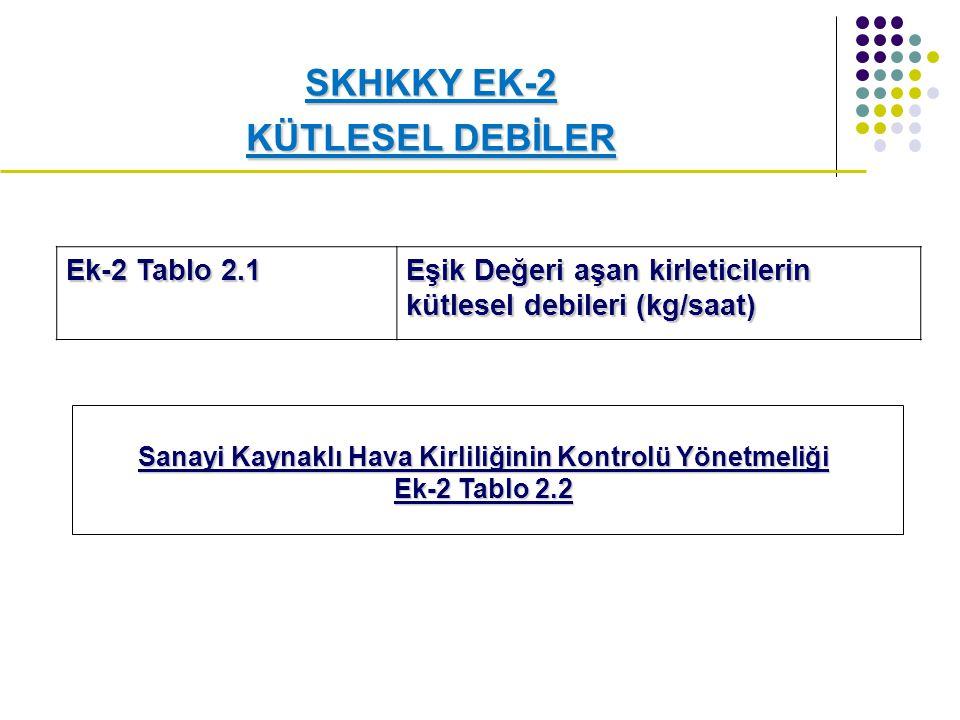 SKHKKY EK-2 KÜTLESEL DEBİLER