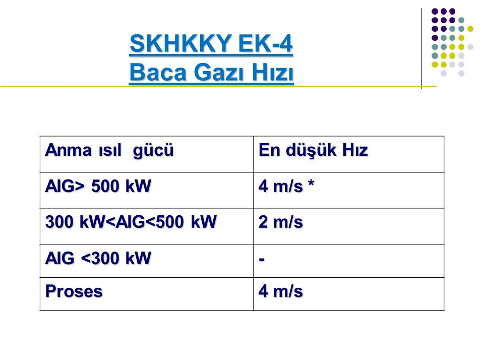 SKHKKY EK-4 Baca Gazı Hızı