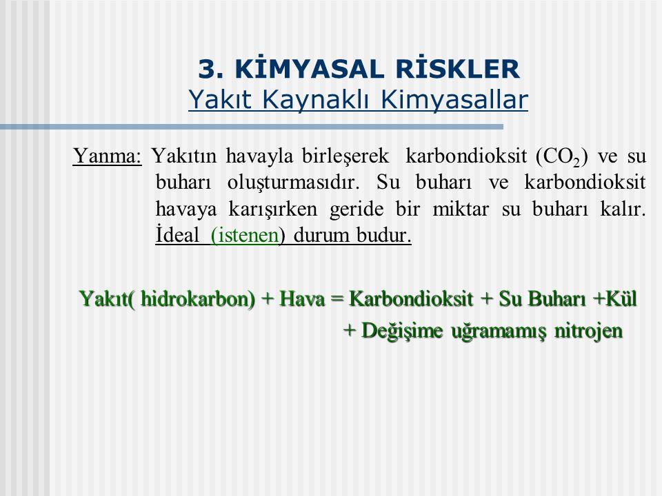 3. KİMYASAL RİSKLER Yakıt Kaynaklı Kimyasallar
