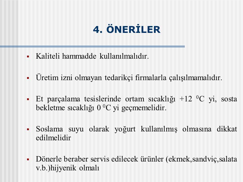 4. ÖNERİLER Kaliteli hammadde kullanılmalıdır.