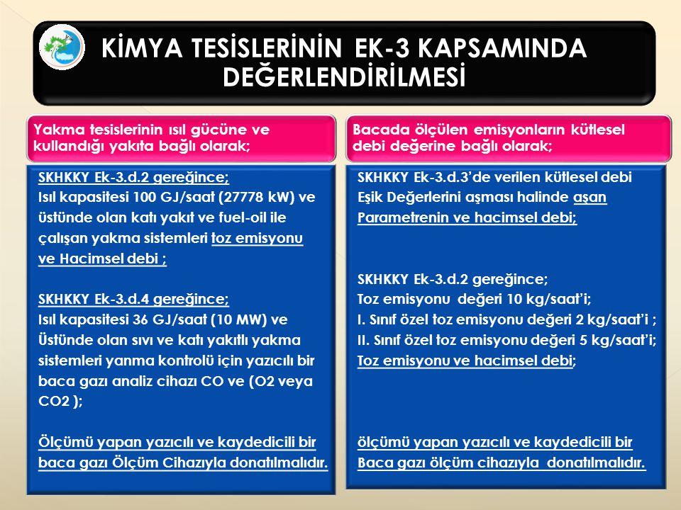KİMYA TESİSLERİNİN EK-3 KAPSAMINDA DEĞERLENDİRİLMESİ