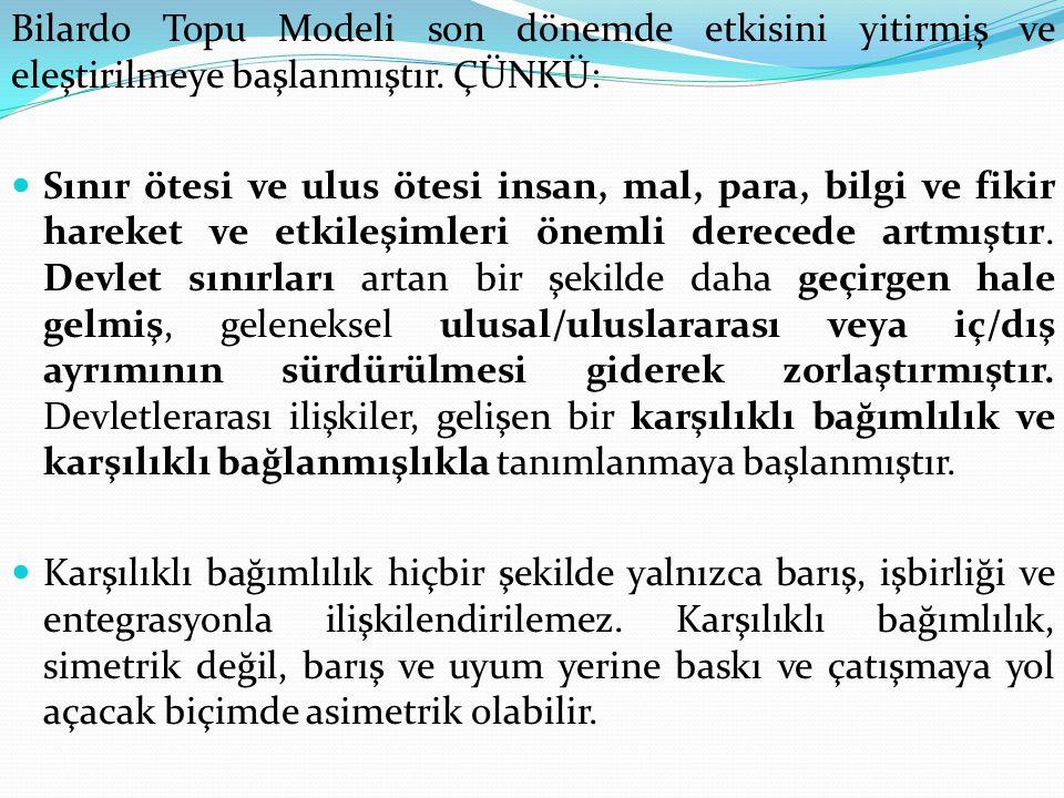 Bilardo Topu Modeli son dönemde etkisini yitirmiş ve eleştirilmeye başlanmıştır. ÇÜNKÜ: