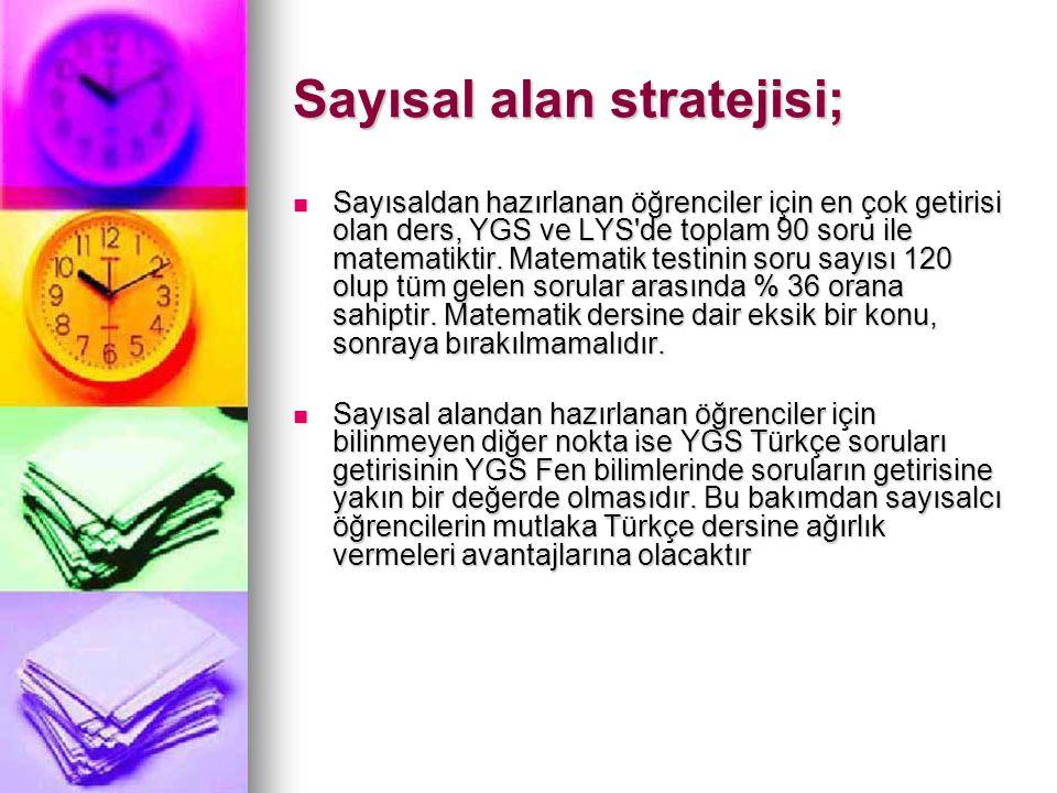 Sayısal alan stratejisi;