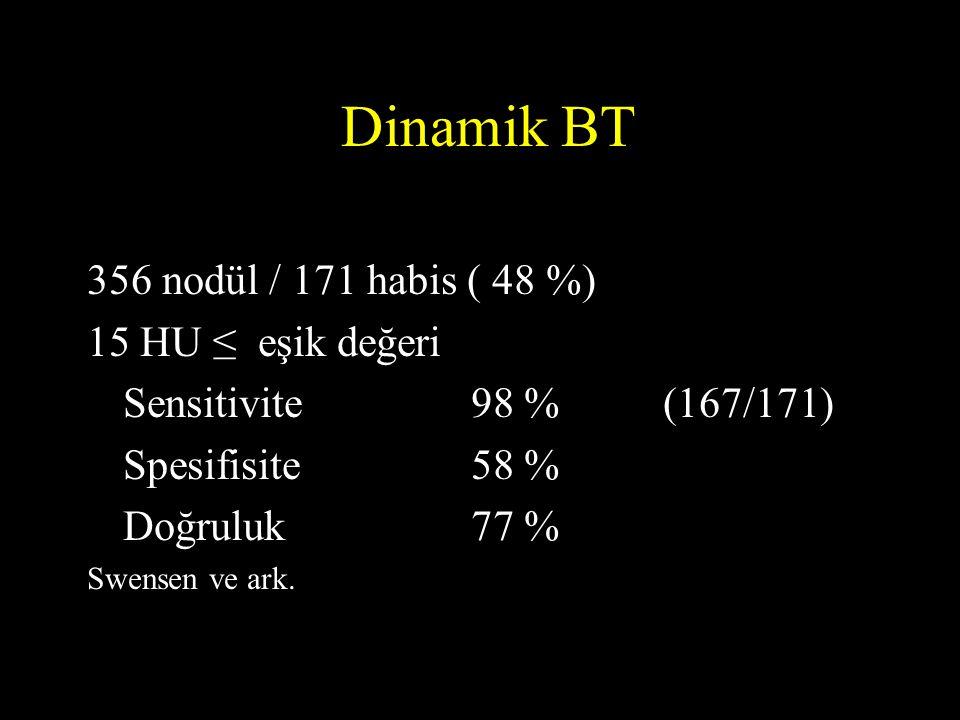 Dinamik BT 356 nodül / 171 habis ( 48 %) 15 HU ≤ eşik değeri