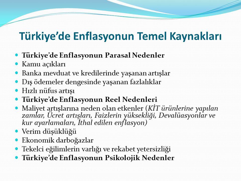 Türkiye'de Enflasyonun Temel Kaynakları