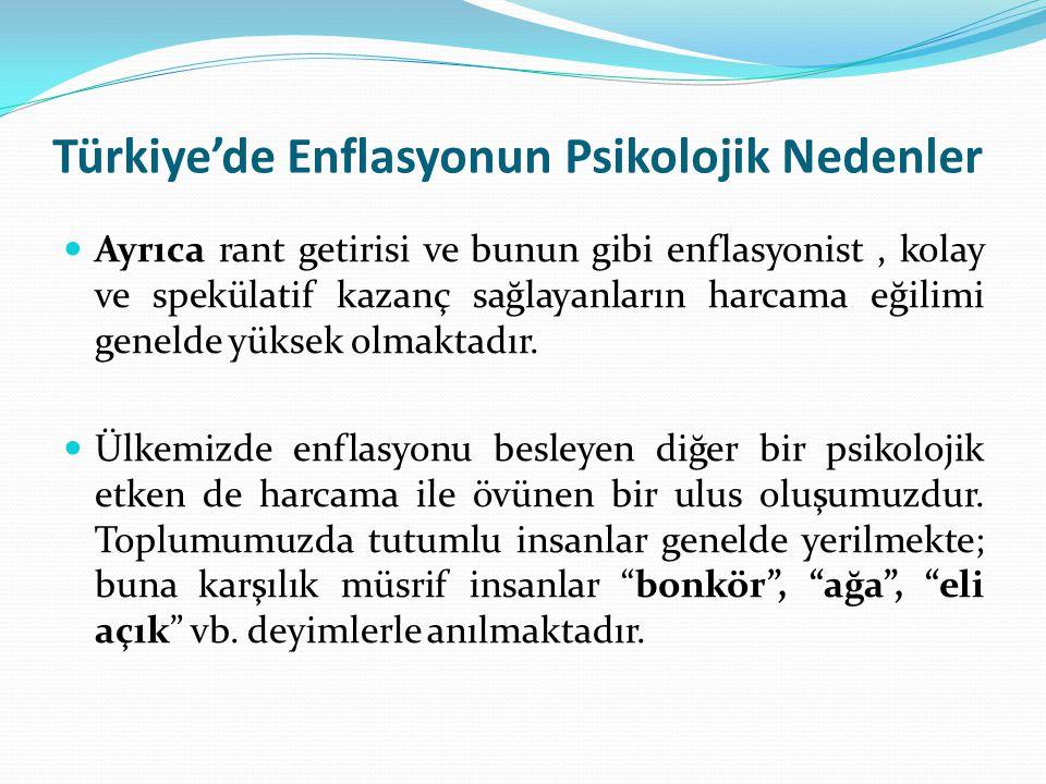 Türkiye'de Enflasyonun Psikolojik Nedenler