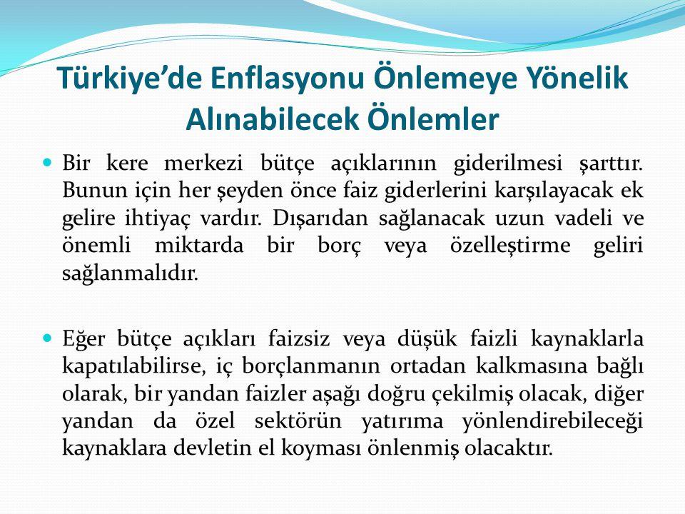 Türkiye'de Enflasyonu Önlemeye Yönelik Alınabilecek Önlemler