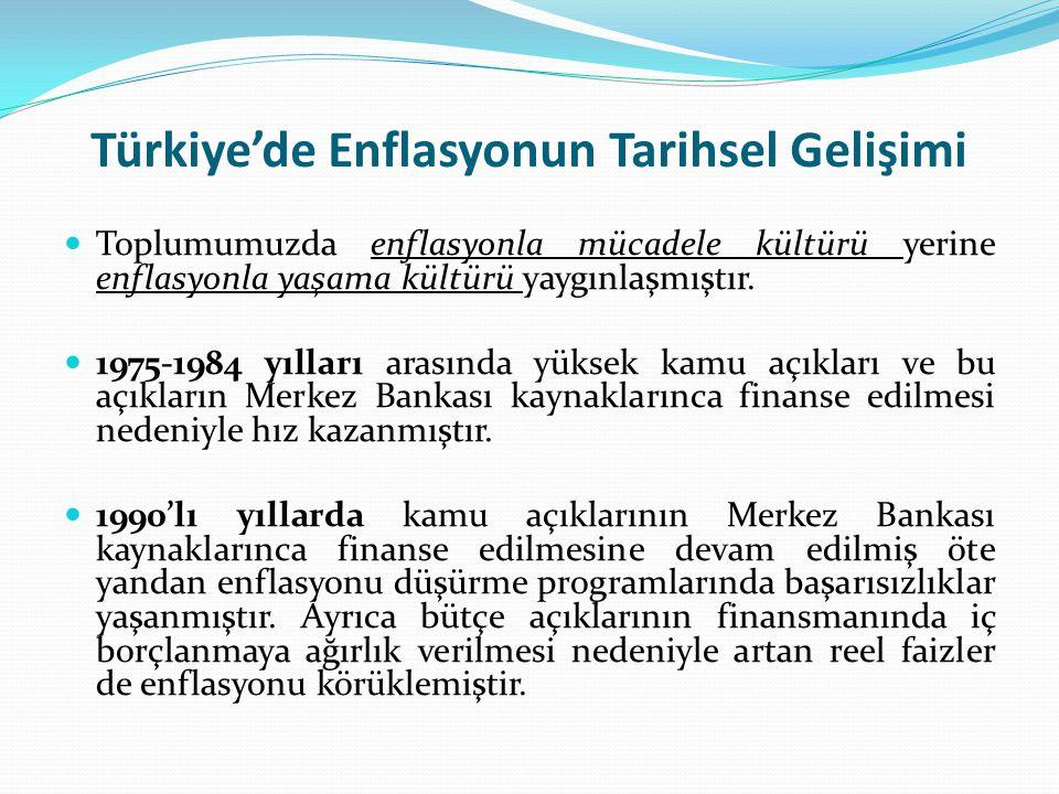 Türkiye'de Enflasyonun Tarihsel Gelişimi