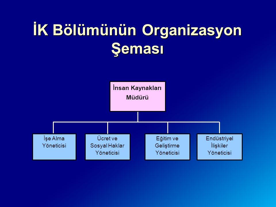 İK Bölümünün Organizasyon Şeması
