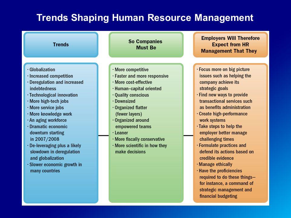 Human Resources Management 12e Gary Dessler