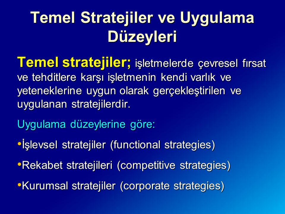 Temel Stratejiler ve Uygulama Düzeyleri
