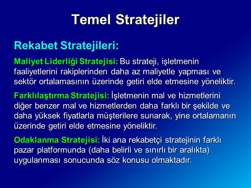 Temel Stratejiler Rekabet Stratejileri: