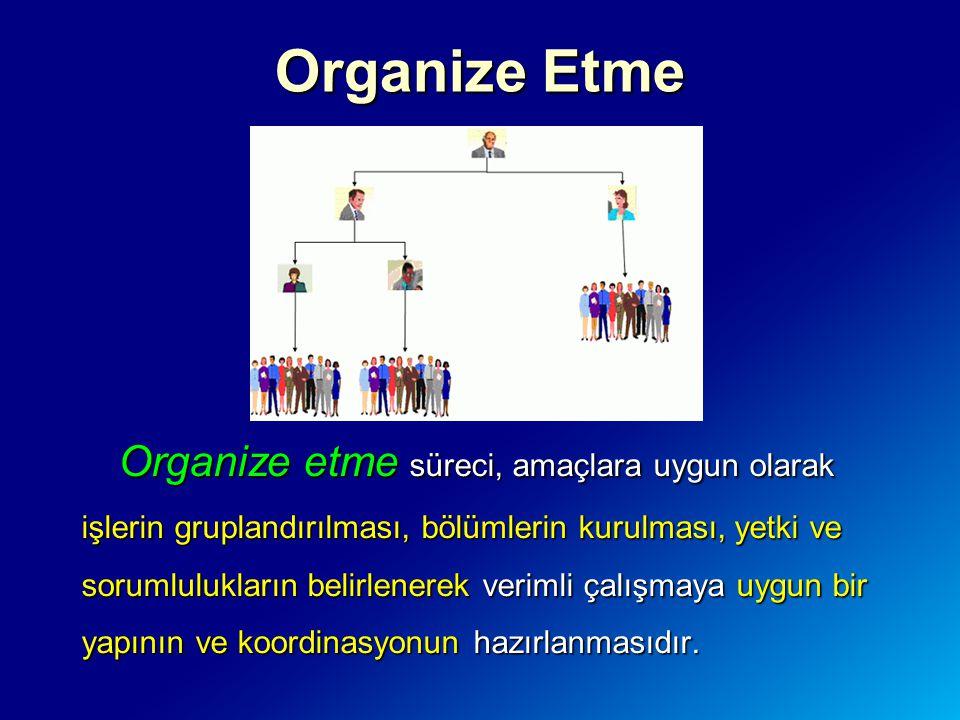 Organize Etme