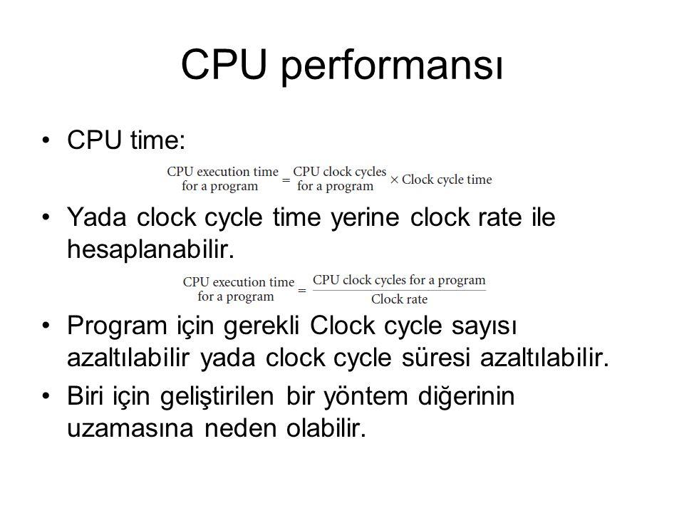 CPU performansı CPU time: