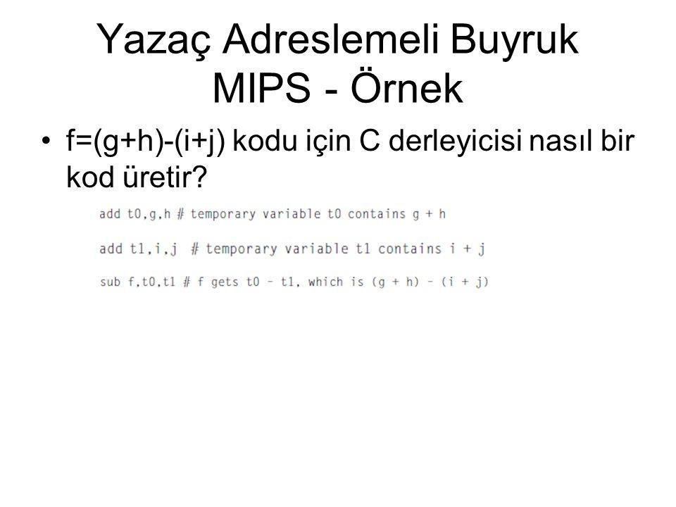 Yazaç Adreslemeli Buyruk MIPS - Örnek