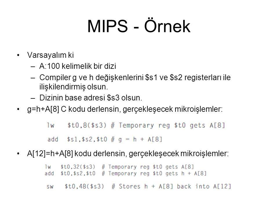 MIPS - Örnek Varsayalım ki A:100 kelimelik bir dizi
