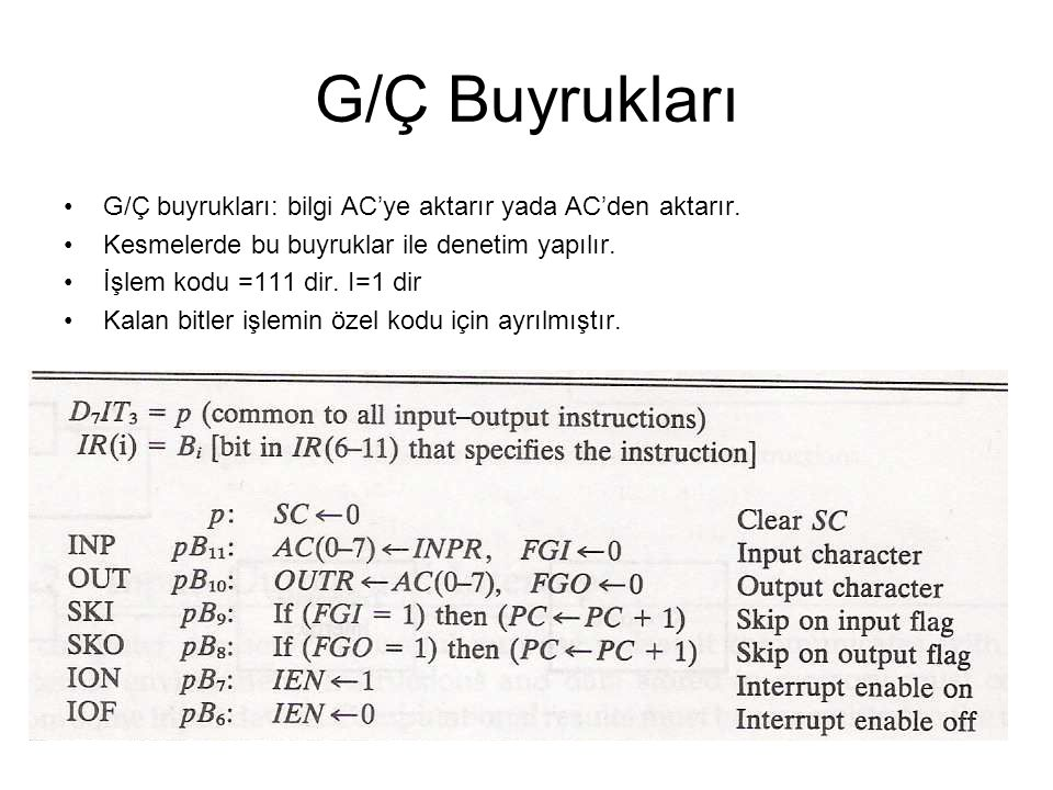 G/Ç Buyrukları G/Ç buyrukları: bilgi AC'ye aktarır yada AC'den aktarır. Kesmelerde bu buyruklar ile denetim yapılır.