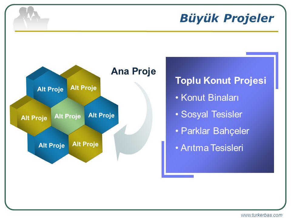 Büyük Projeler Ana Proje Toplu Konut Projesi Konut Binaları