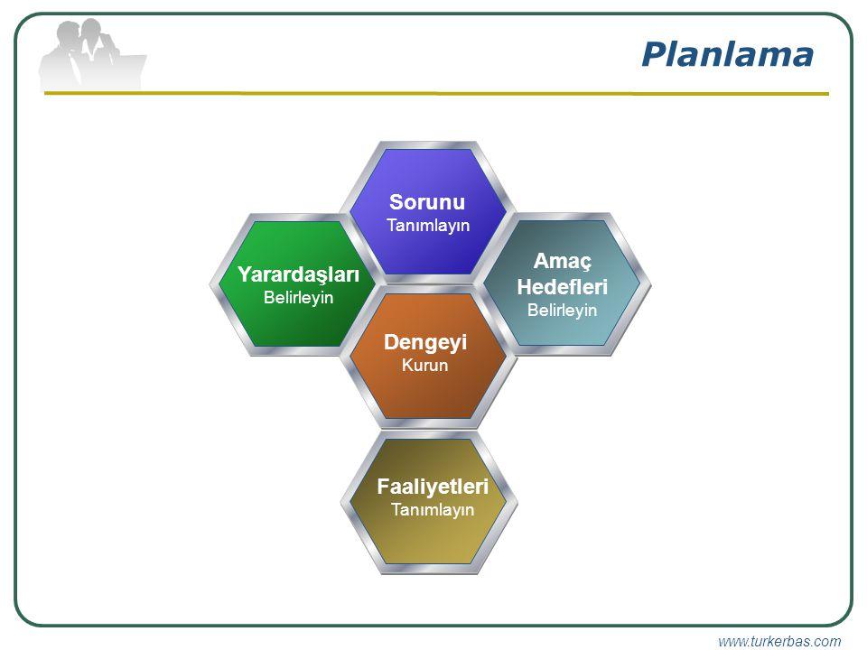 Planlama Sorunu Amaç Hedefleri Yarardaşları Dengeyi Faaliyetleri