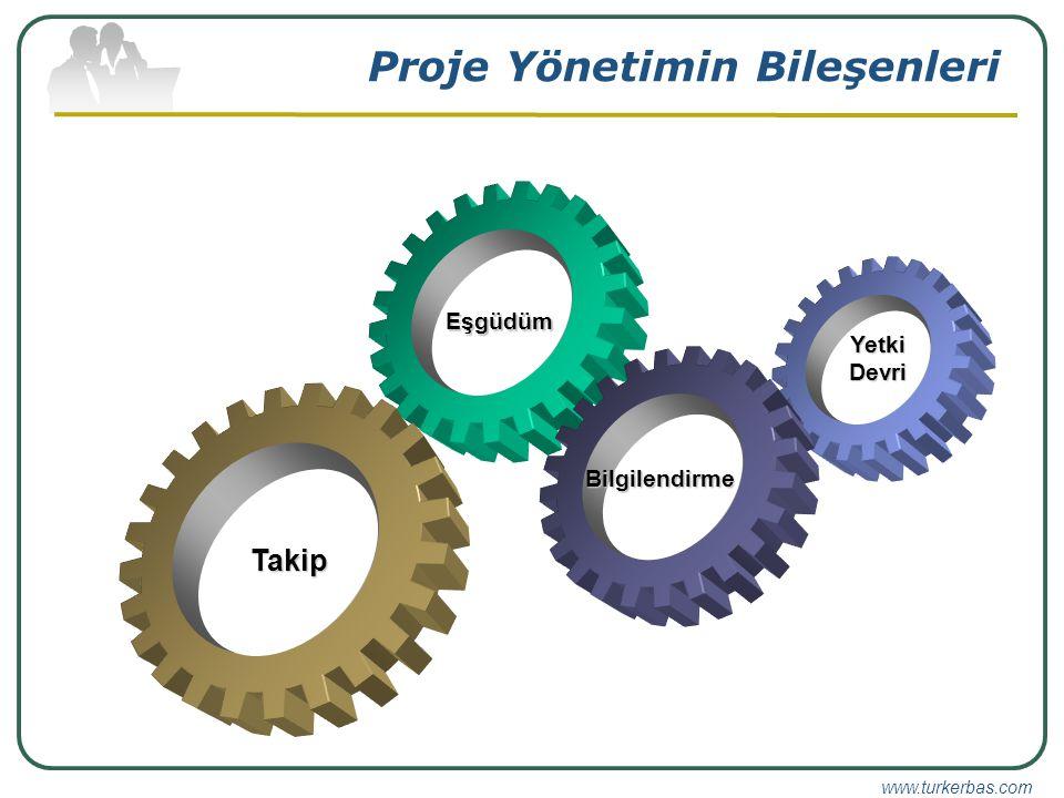 Proje Yönetimin Bileşenleri
