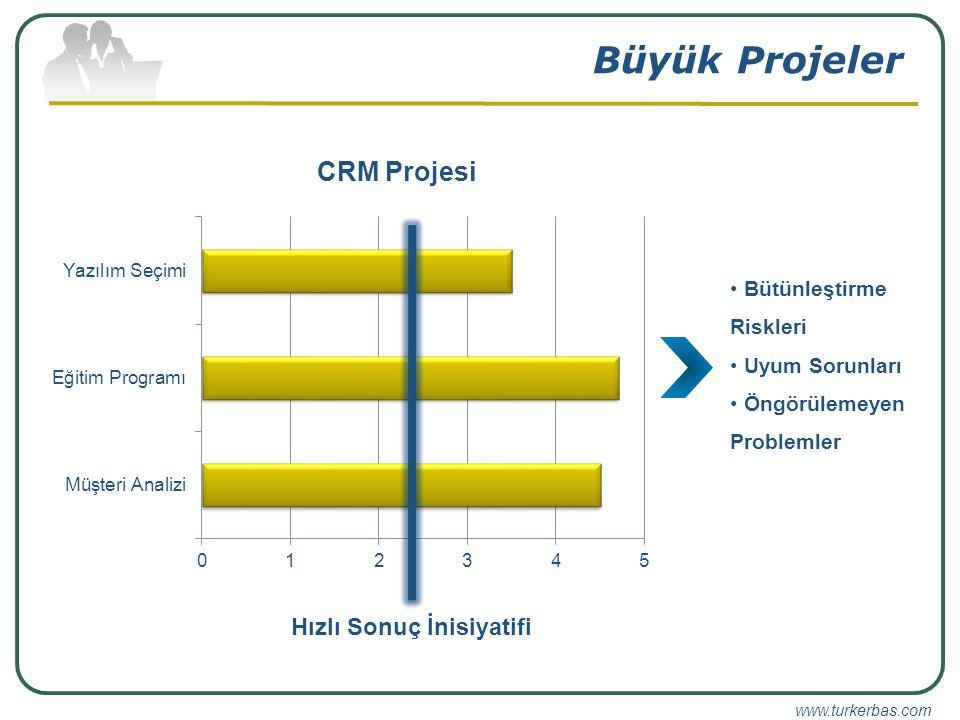 Büyük Projeler CRM Projesi Hızlı Sonuç İnisiyatifi
