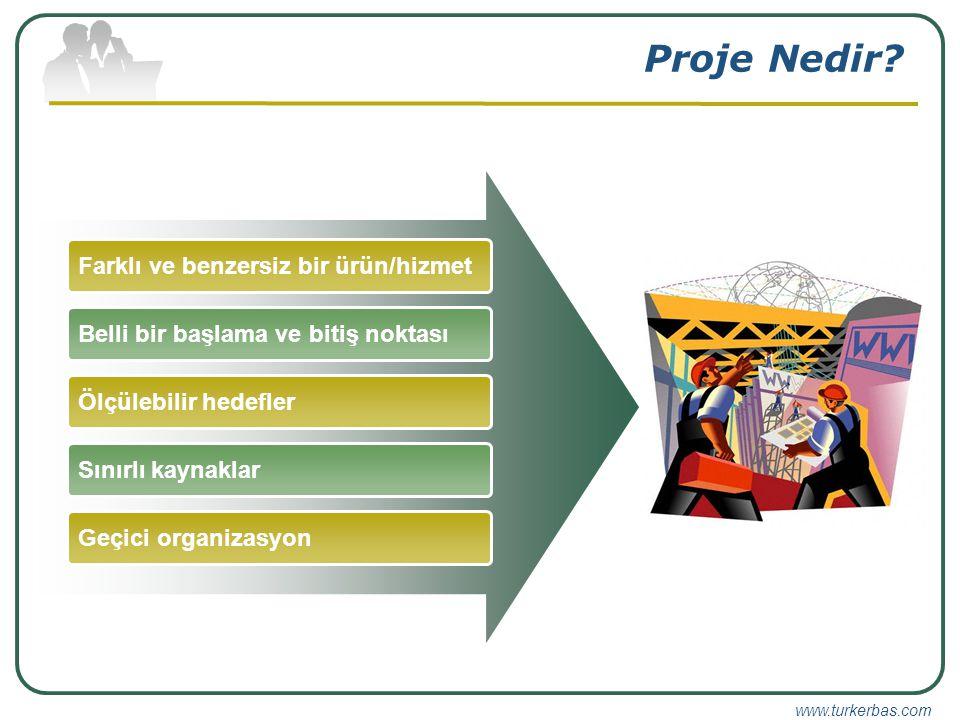 Proje Nedir Farklı ve benzersiz bir ürün/hizmet