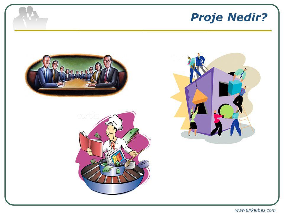 Proje Nedir Proje bir ihtiyacın sonucudur (problem, iyileştirme düşüncesi vb.)