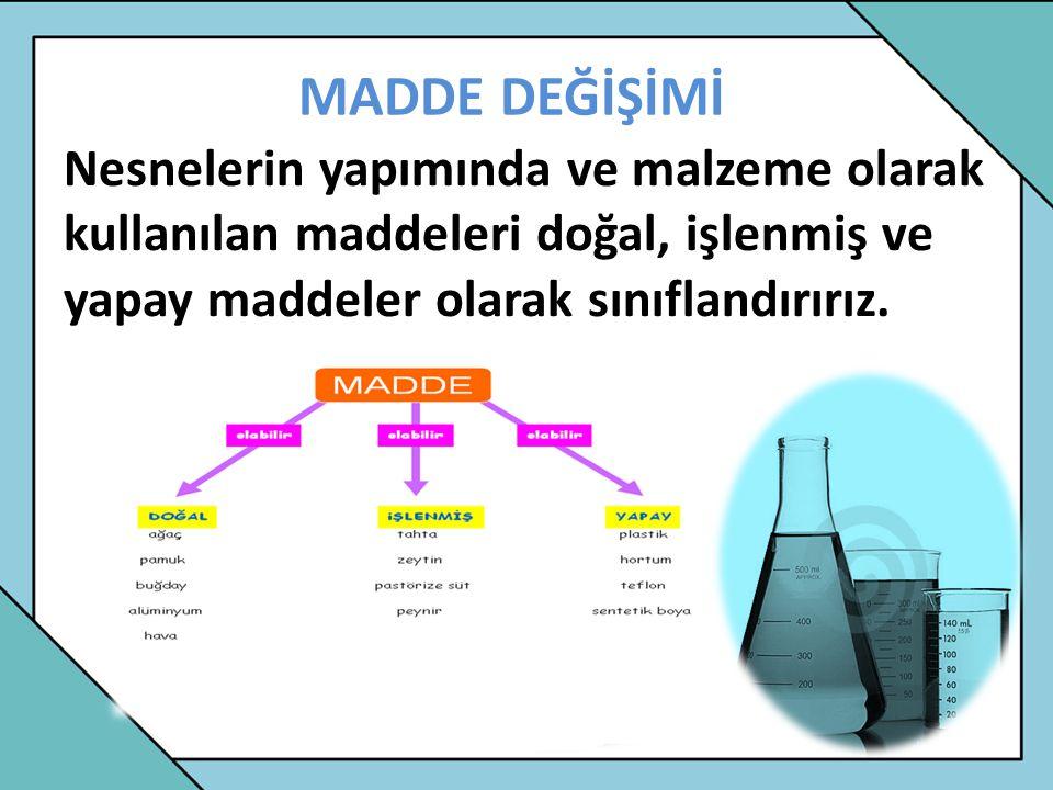 MADDE DEĞİŞİMİ Nesnelerin yapımında ve malzeme olarak kullanılan maddeleri doğal, işlenmiş ve yapay maddeler olarak sınıflandırırız.
