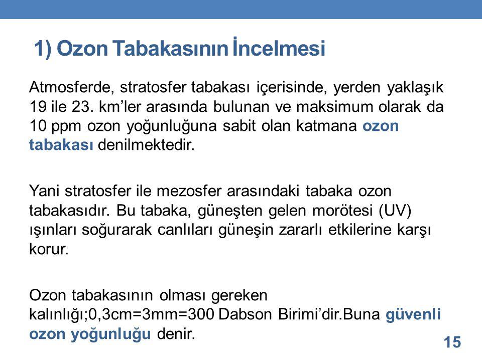 1) Ozon Tabakasının İncelmesi