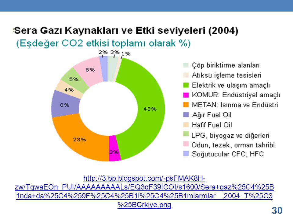 http://3.bp.blogspot.com/-psFMAK8H-zw/TqwaEOn_PUI/AAAAAAAAALs/EQ3qF39ICOI/s1600/Sera+gaz%25C4%25B1nda+da%25C4%259F%25C4%25B1l%25C4%25B1mlarmlar__2004_T%25C3%25BCrkiye.png