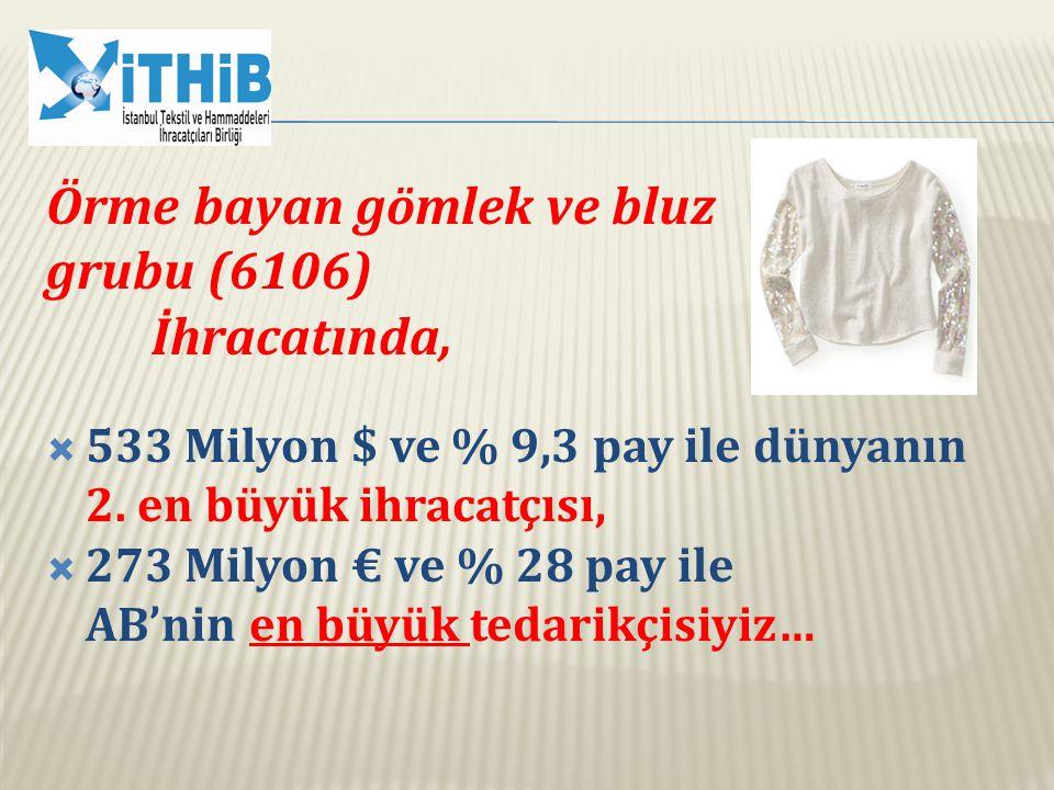 Örme bayan gömlek ve bluz grubu (6106) İhracatında,