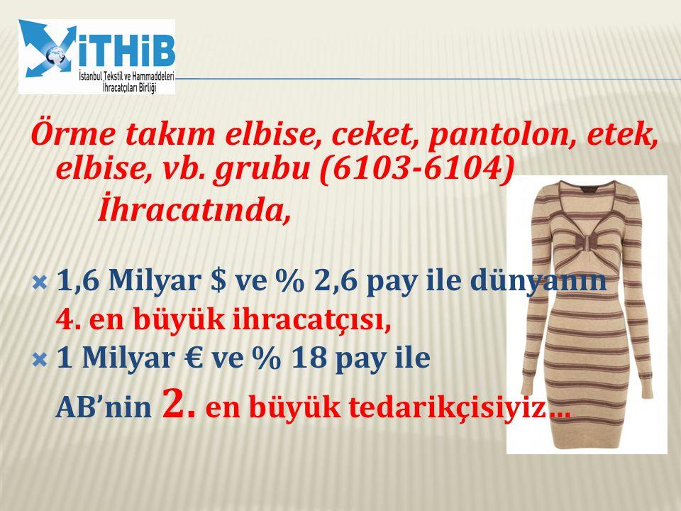 Örme takım elbise, ceket, pantolon, etek, elbise, vb. grubu (6103-6104)