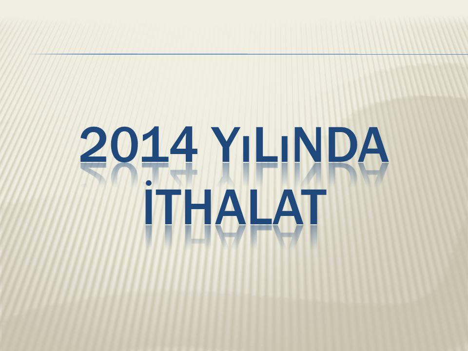 2014 Yılında İTHALAT