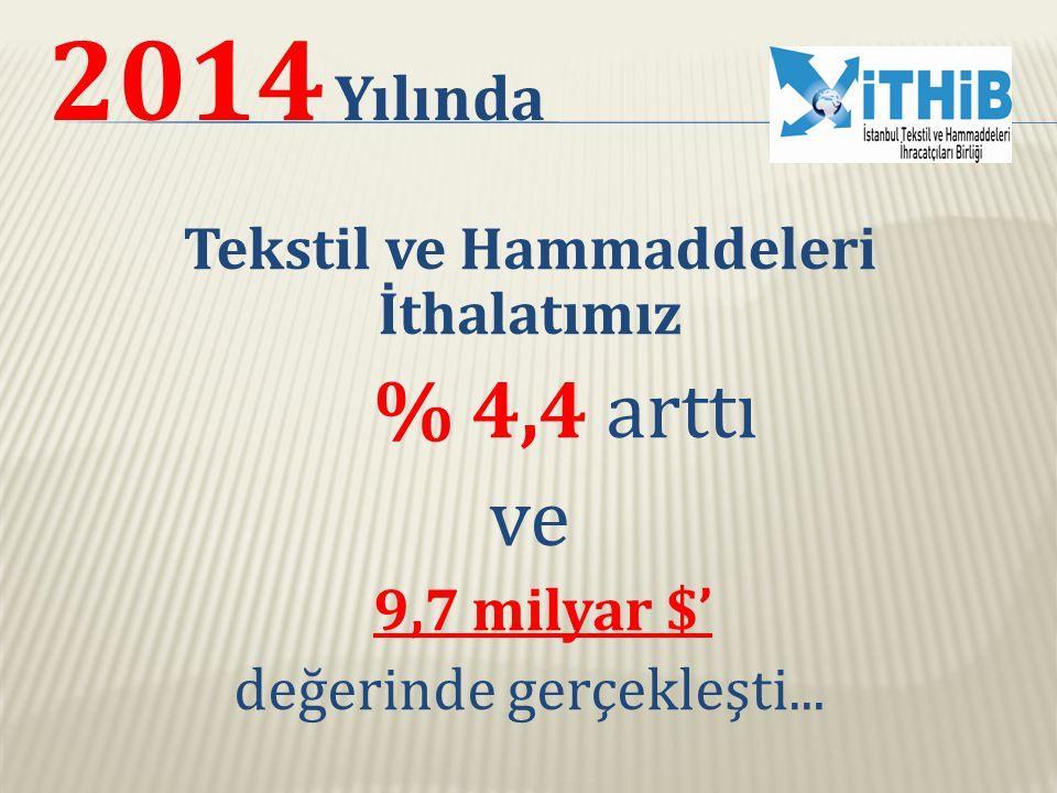 2014 Yılında ve % 4,4 arttı Tekstil ve Hammaddeleri İthalatımız
