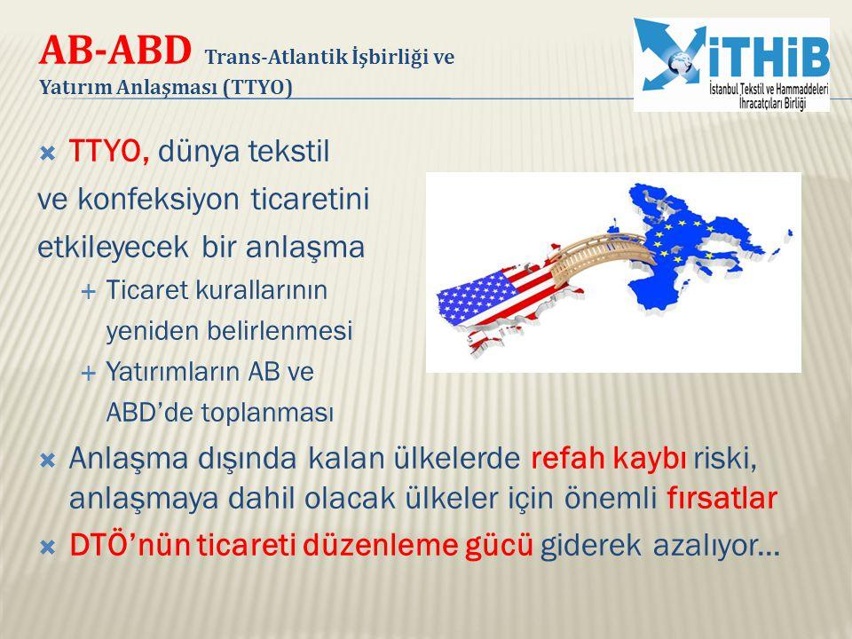 AB-ABD Trans-Atlantik İşbirliği ve