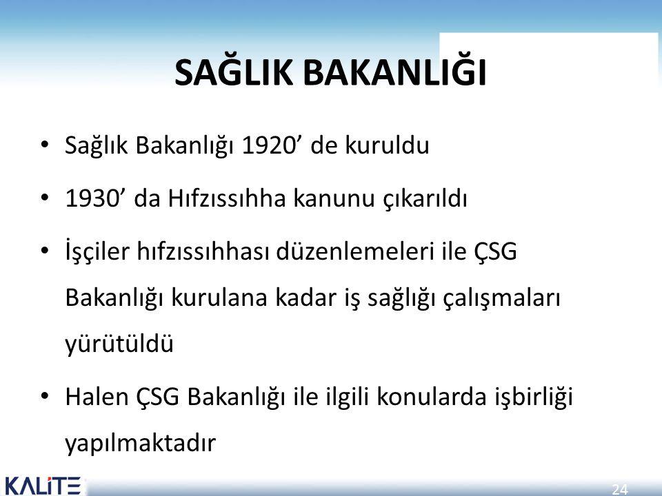 SAĞLIK BAKANLIĞI Sağlık Bakanlığı 1920' de kuruldu