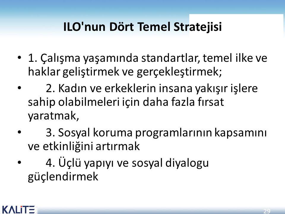 ILO nun Dört Temel Stratejisi
