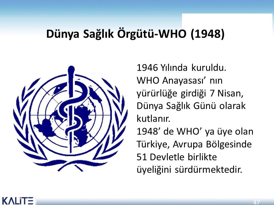 Dünya Sağlık Örgütü-WHO (1948)